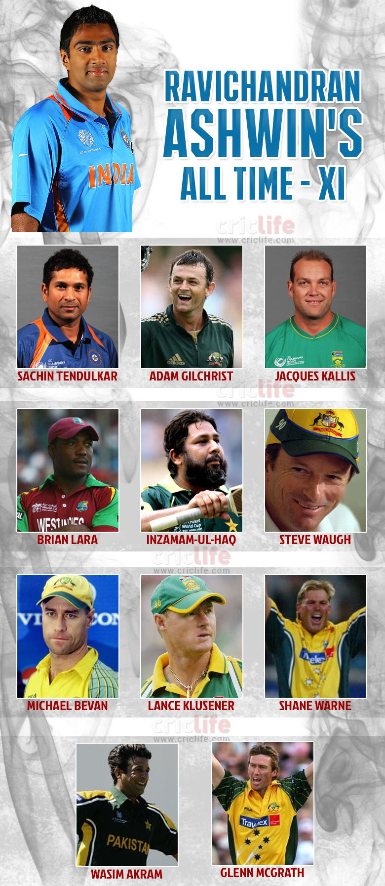RAVICHANDRAN-ASHWINS-ALL-TIME-ODI-XI