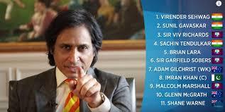 रमीज़ राजा ने की आल-टाइम XI की घोषणा, 3 भारतीयों की मिली जगह, अकरम टीम से बाहर 1