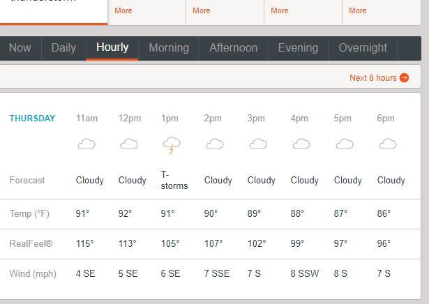 बुरी खबर: कोलकाता में शाम 7 बजे हो सकती है तेज बारिश, जाने पहले बल्लेबाजी या गेंदबाजी करने वाली टीम को होगा फायदा? 2