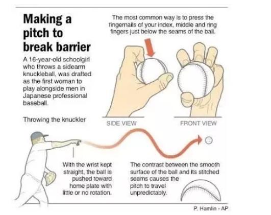 जाने भुवनेश्वर कुमार द्वारा फेंकी जाने वाली नकल बॉल क्या होती है और सबसे पहले किसने की थी ये गेंद? 7