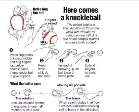 जाने भुवनेश्वर कुमार द्वारा फेंकी जाने वाली नकल बॉल क्या होती है और सबसे पहले किसने की थी ये गेंद? 10