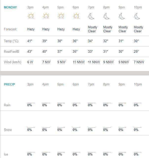 """WEATHER REPORT: आरसीबी के """"करो या मरो"""" मैच से पहले जानिए हैदराबाद के मौसम का हाल 3"""