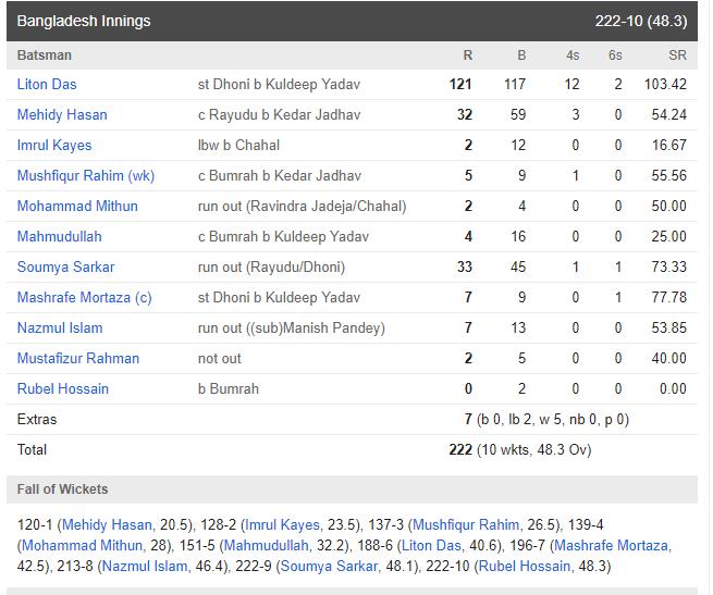 एशिया कप : INDvsBAN : मुर्तजा की छोटी सी गलती व रोहित की इस चतुराई की वजह से भारत बना चैंपियन 4