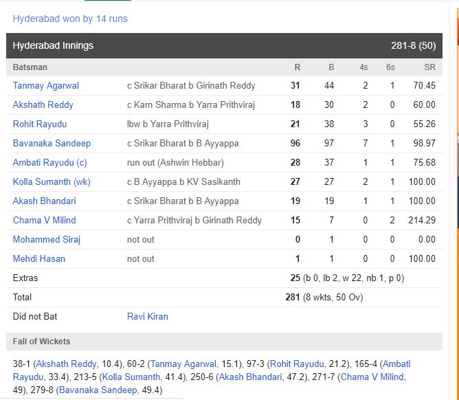 विजय हजारे टूर्नामेंट : आज फिर आया हनुमा विहारी नाम का तूफान, हैदराबाद ने आंध्र प्रदेश को हरा सेमीफाइनल में बनाई जगह 3