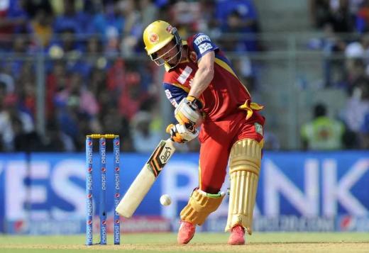 इंडियन प्रीमियर लीग 2015: पारी में सबसे ज्यादा चौके