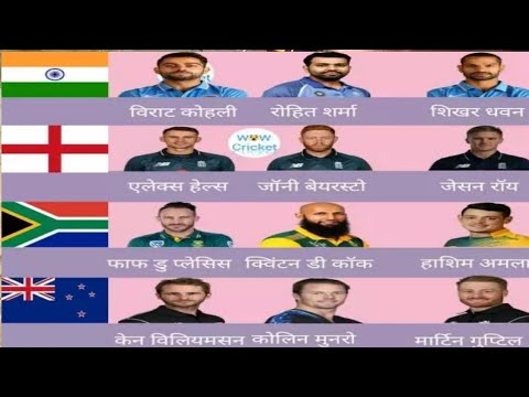 विश्व कप 2019: देखें किस टीम के पास है सबसे खतरनाक टॉप ऑर्डर बल्लेबाज, जो शुरुआत में ही छीन लेंगे मैच 1