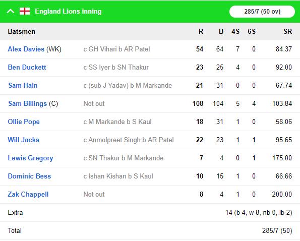 India A vs England Lions: अजिंक्य रहाणे और इशान किशन की शानदार बल्लेबाज से इंडिया ए ने इंग्लैंड को 3 विकेट से हराया 5