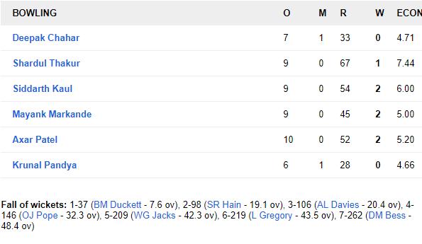 India A vs England Lions: अजिंक्य रहाणे और इशान किशन की शानदार बल्लेबाज से इंडिया ए ने इंग्लैंड को 3 विकेट से हराया 6