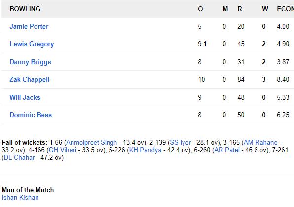 India A vs England Lions: अजिंक्य रहाणे और इशान किशन की शानदार बल्लेबाज से इंडिया ए ने इंग्लैंड को 3 विकेट से हराया 8