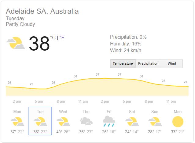 AUSvsIND : WEATHER REPORT: दूसरे वनडे में बारिश की पूरी सम्भावना, जीतना है मैच तो टॉस जीतकर भारत को लेना होगा ये फैसला 1