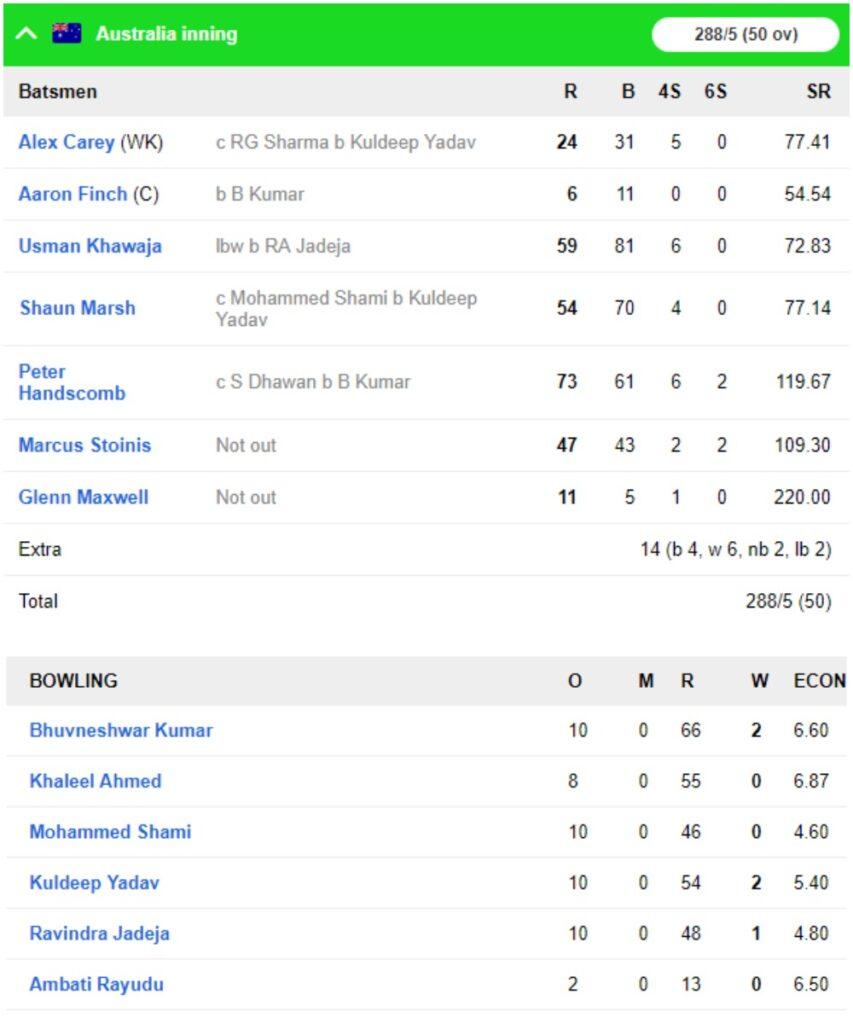 AUSvsIND, सिडनी वनडे: रोहित शर्मा की शतकीय पारी बेकार, ऑस्ट्रेलिया ने भारत को 34 रनों से दी मात 3