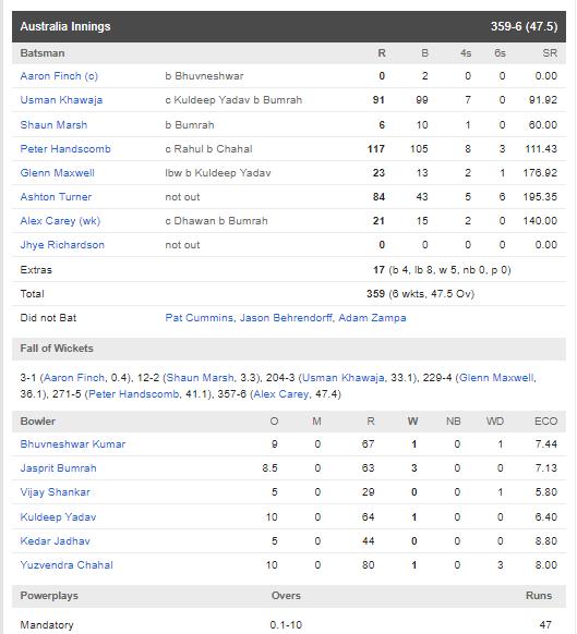 IND vs AUS: मैच रिपोर्ट: विराट कोहली की इस छोटी सी गलती की वजह से चौथे वनडे में हारी भारतीय टीम 5