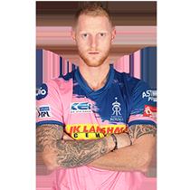 IPL 2019- चेन्नई सुपर किंग्स के खिलाफ जीत की राह पर लौटने के लिए इन 11 खिलाड़ियों के साथ उतर सकती है राजस्थान रॉयल्स 8
