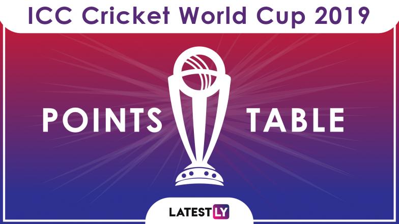 CWC19- पॉइंट टेबल में एक बार फिर से हुआ बदलाव, ऑस्ट्रेलिया की जीत ने साफ़ किया सेमीफाइनल का समीकरण 6