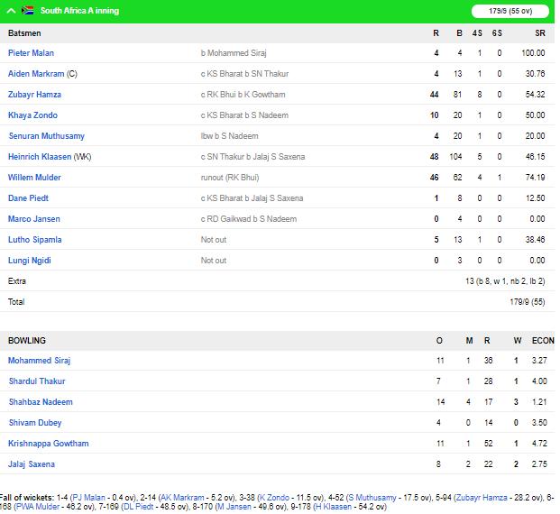 IND A vs SA A: बारिश की वजह से समय से शुरू नहीं हो सका खेल, फिर शहबाज नदीम ने किया कुछ ऐसा जीत के करीब पहुंचा भारत 7