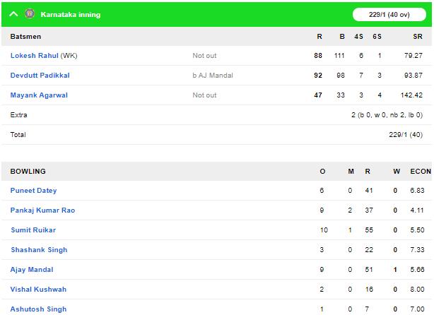 विजय हजारे ट्रॉफी: छत्तीसगढ़ को हराकर कर्नाटक ने बनाई फाइनल में जगह, राहुल-देवदत्त की बेहतरीन बल्लेबाजी 7