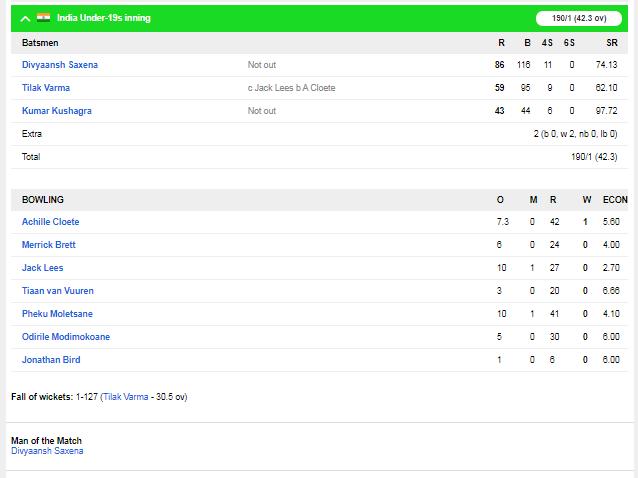 भारत की अंडर-19 टीम ने साउथ अफ्रीका अंडर-19 को पहले वनडे में 9 विकेट से हराया 6