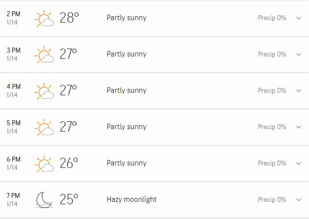 भारत और ऑस्ट्रेलिया के बीच वानखेड़े में होने वाले पहले वनडे में ऐसा रहेगा मौसम का हाल, जाने हर घंटे की वेदर रिपोर्ट 5