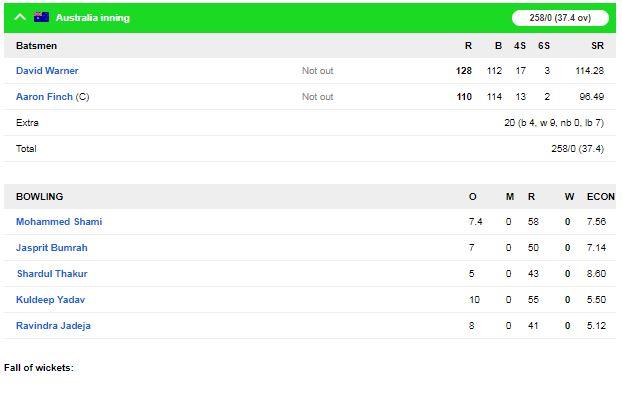 IND vs AUS: विराट कोहली की एक छोटी सी गलती की वजह से ऑस्ट्रेलिया ने भारत को मुंबई एकदिवसीय मैच में 10 विकेट से हराया 5