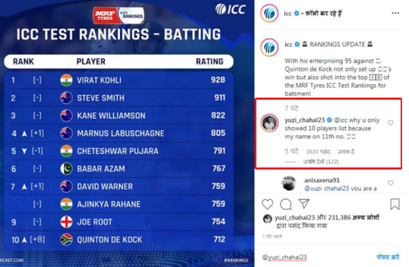 युजवेन्द्र चहल ने टेस्ट बल्लेबाजी रैंकिंग जारी करने पर आईसीसी का बनाया मजाक, भारत का मिला साथ 3
