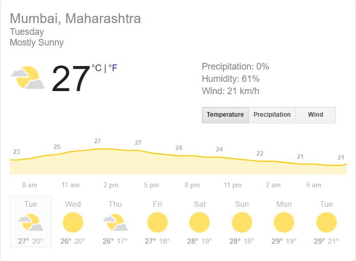 भारत और ऑस्ट्रेलिया के बीच वानखेड़े में होने वाले पहले वनडे में ऐसा रहेगा मौसम का हाल, जाने हर घंटे की वेदर रिपोर्ट 3