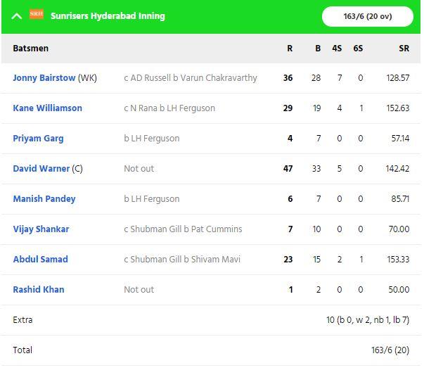 SRHvsKKR: सुपर ओवर में कोलकाता नाइट राइडर्स ने दर्ज की शानदार जीत, जीत में चमका ये खिलाड़ी 5