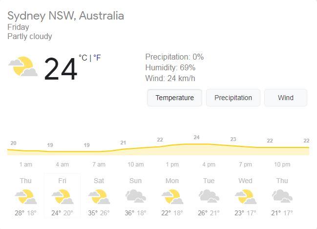 AUS vs IND : MATCH PREVIEW : पिच, मौसम, लाइव स्ट्रीमिंग सहित प्लेइंग इलेवन की पूरी जानकारी 2