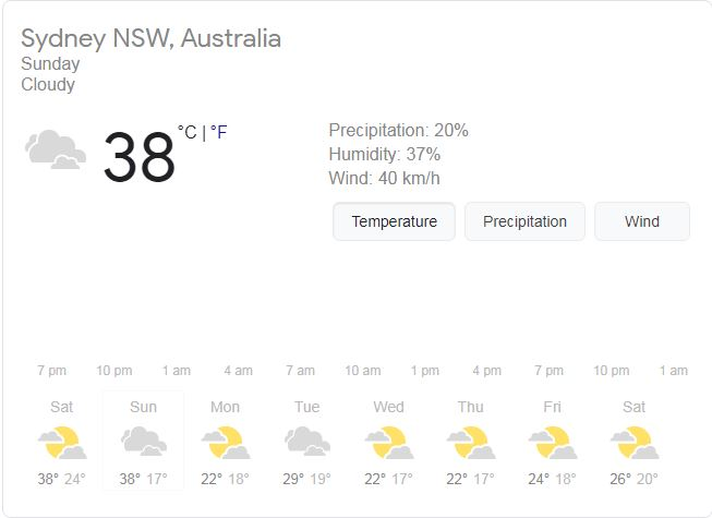 AUS vs IND : WEATHER REPORT : फैंस के लिए बुरी खबर, बारिश के कारण रद्द हो सकता दूसरा वनडे 2