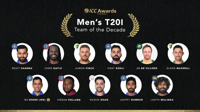 Shoaib Akhtar-icc t-20 list