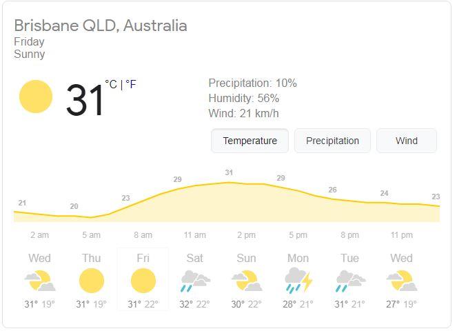 AUS vs IND : WEATHER REPORT : फैंस के लिए बुरी खबर, चौथे टेस्ट में बारिश पड़नी तय 2