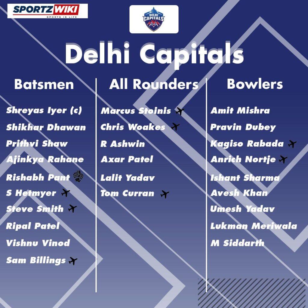 आईपीएल 2021 शेड्यूल, डेट, ऑक्शन, टीम लिस्ट, स्थान | IPL 2021 Schedule, Date, Auction, Team List, Venue 3
