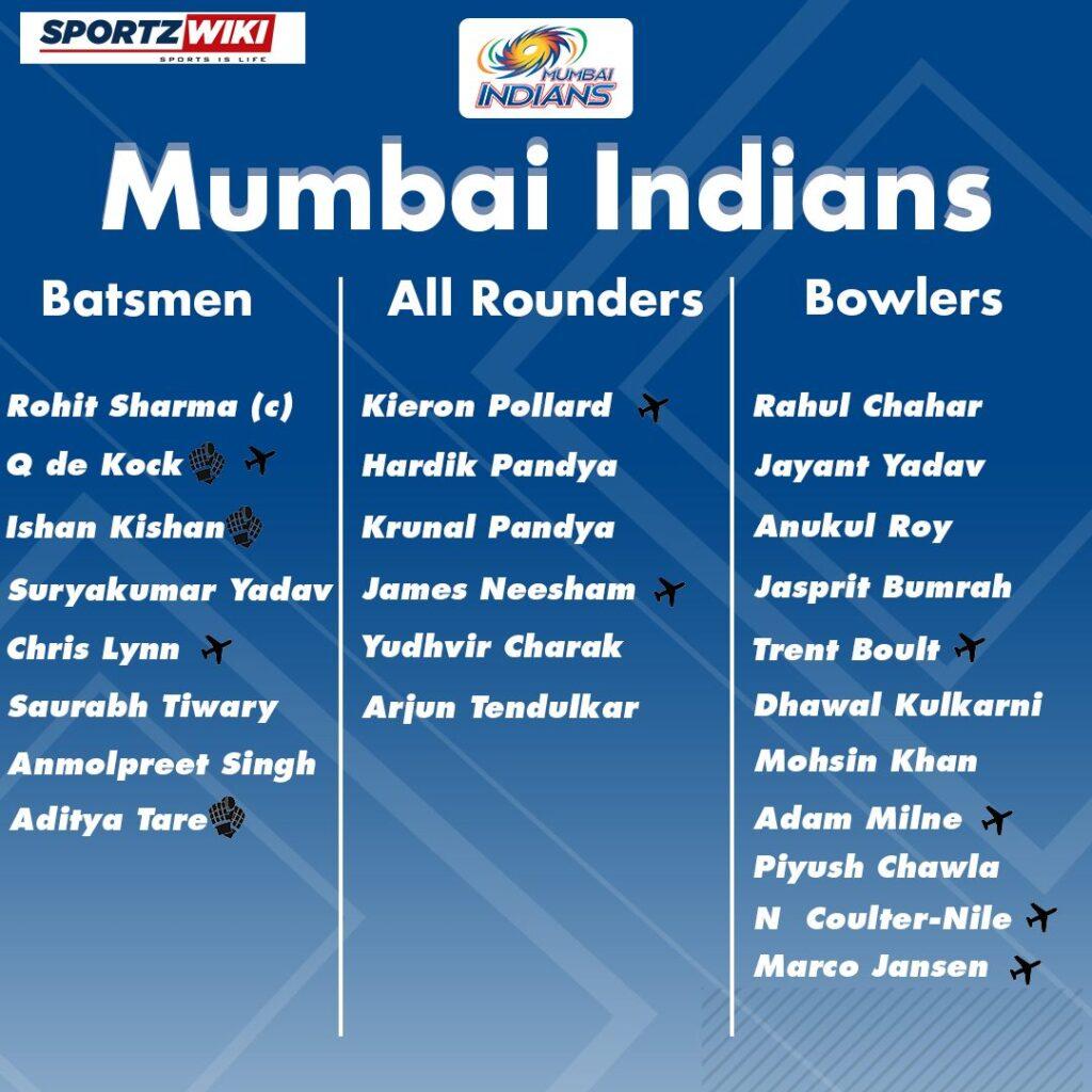 आईपीएल 2021 शेड्यूल, डेट, ऑक्शन, टीम लिस्ट, स्थान | IPL 2021 Schedule, Date, Auction, Team List, Venue 2