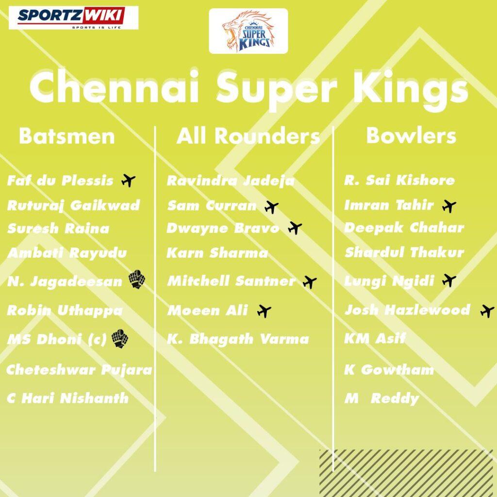 आईपीएल 2021 शेड्यूल, डेट, ऑक्शन, टीम लिस्ट, स्थान | IPL 2021 Schedule, Date, Auction, Team List, Venue 9