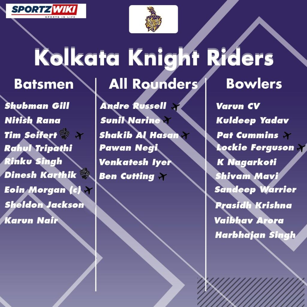 आईपीएल 2021 शेड्यूल, डेट, ऑक्शन, टीम लिस्ट, स्थान | IPL 2021 Schedule, Date, Auction, Team List, Venue 6