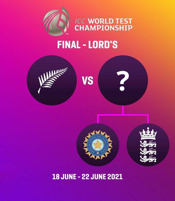 आईसीसी टेस्ट चैंपियनशिप के फ़ाइनल में न्यूज़ीलैंड