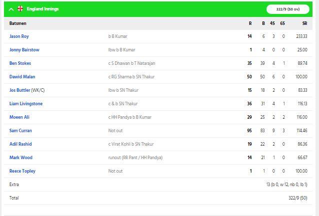 INDvENG : भारत ने निर्णायक मुकाबले में इंग्लैंड को 7 रन से हराया, रोहित-कोहली की इस समझदारी से जीता भारत 5