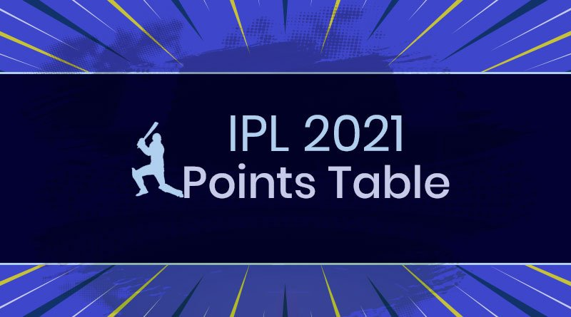IPL 2021: POINT TABLE: चेन्नई सुपर किंग्स की हार ने बदला पॉइंट टेबल का समीकरण, प्ले ऑफ से बाहर होने की कगार पर हैं ये 4 टीम 1