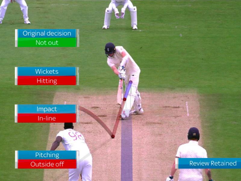 टेस्ट क्रिकेट की एकलौती टीम, जिसके 7 बल्लेबाज एक पारी में हुए एलबीडब्ल्यू का शिकार 1
