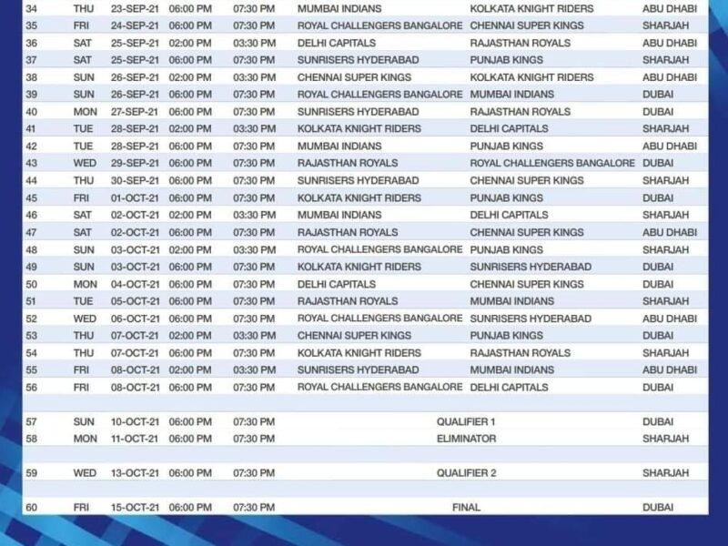 आईपीएल 2021 के दूसरे चरण का शेड्यूल हुआ जारी, मुंबई बनाम चेन्नई मुकाबले से होगी शुरूआत 7