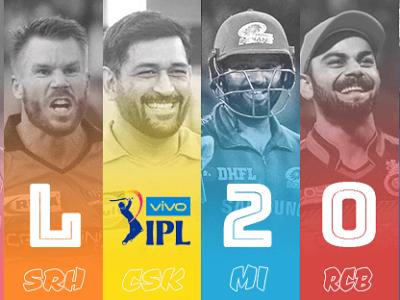 आईपीएल 2021 के पहले चरण में सर्वाधिक रन बनाने वाले टॉप 5 खिलाड़ी 17